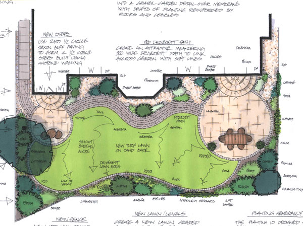 garden design technical drawing