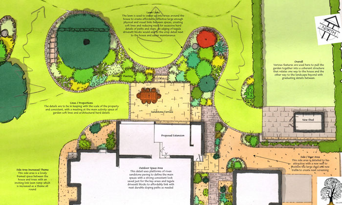 Soft flowing lines and features for a coastal, small parkland garden.